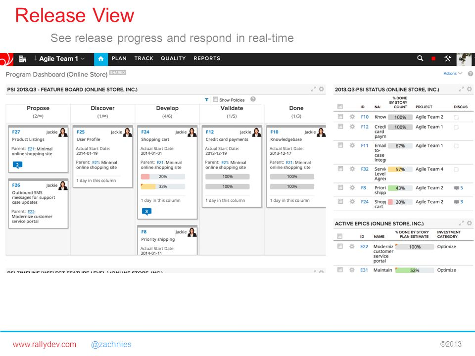www.rallydev.com @zachnies ©2013 Release View See release progress and respond in real-time