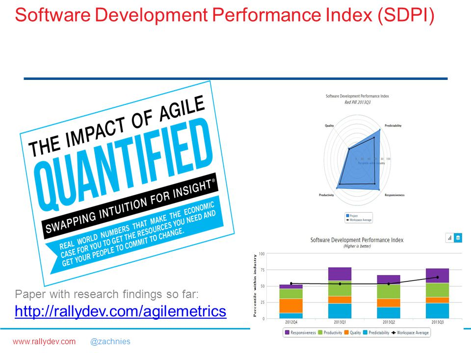 www.rallydev.com @zachnies ©2013 Paper with research findings so far: http://rallydev.com/agilemetrics Software Development Performance Index (SDPI)