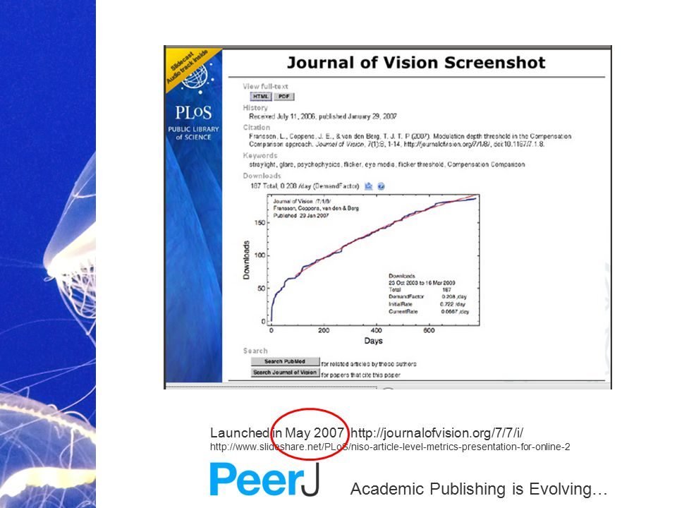 Academic Publishing is Evolving… Launched in May 2007 http://journalofvision.org/7/7/i/ http://www.slideshare.net/PLoS/niso-article-level-metrics-presentation-for-online-2