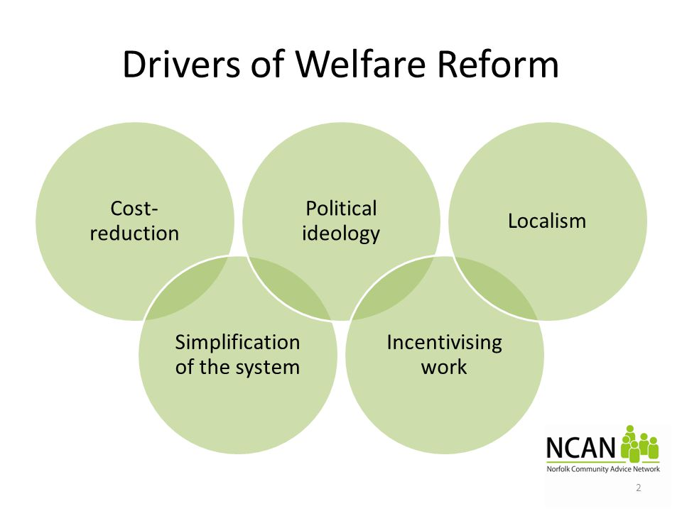 Drivers of Welfare Reform Cost- reduction Simplification of the system Political ideology Incentivising work Localism 2