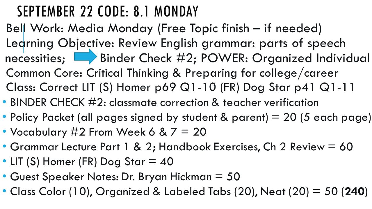 SEPTEMBER 22 CODE: 8.1 MONDAY Bell Work: Media Monday (Free Topic finish – if needed) Learning Objective: Review English grammar: parts of speech necessities; Binder Check #2; POWER: Organized Individual Common Core: Critical Thinking & Preparing for college/career Class: Correct LIT (S) Homer p69 Q1-10 (FR) Dog Star p41 Q1-11 BINDER CHECK #2: classmate correction & teacher verification Policy Packet (all pages signed by student & parent) = 20 (5 each page) Vocabulary #2 From Week 6 & 7 = 20 Grammar Lecture Part 1 & 2; Handbook Exercises, Ch 2 Review = 60 LIT (S) Homer (FR) Dog Star = 40 Guest Speaker Notes: Dr.