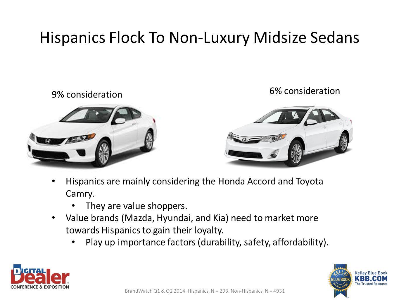 Hispanics Flock To Non-Luxury Midsize Sedans BrandWatch Q1 & Q2 2014. Hispanics, N = 293. Non-Hispanics, N = 4931 Hispanics are mainly considering the