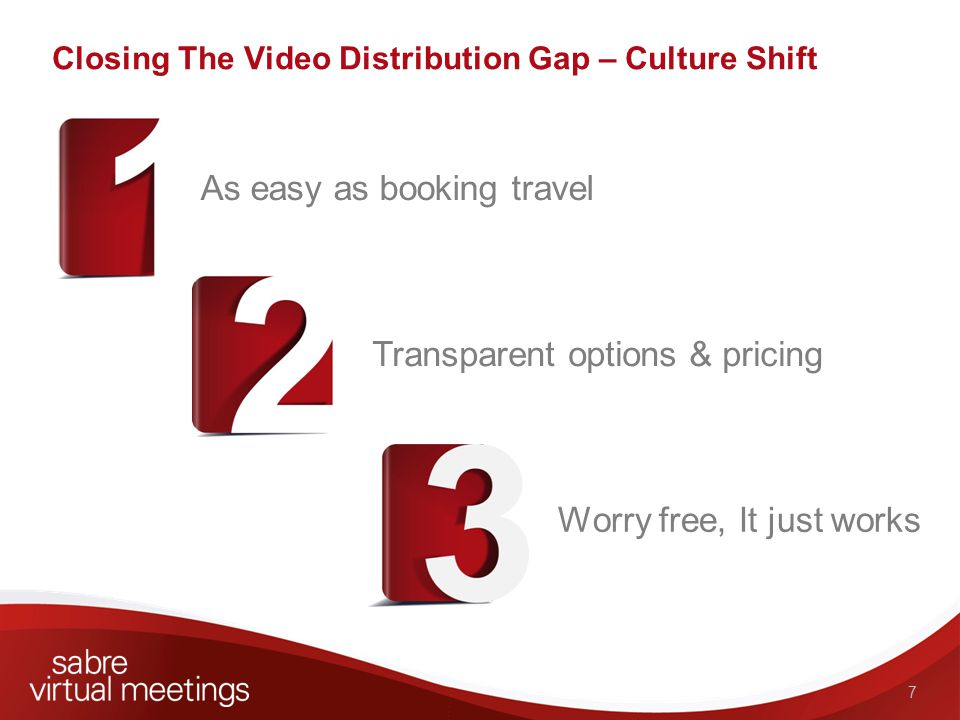 Closing The Video Distribution Gap – Culture Shift 7 As easy as booking travel Transparent options & pricing Worry free, It just works