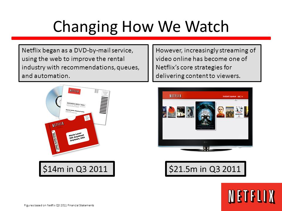 Focusing More on Streaming Figures based on Netflix Q3 2011 Financial Statements Our core strategy is to grow our streaming subscription business within the United States and globally. - Netflix Annual Report 1 Netflix's CEO Discusses Q3 2011 Results. http://seekingalpha.com/article/301738-netflix-s-ceo-discusses-q3-2011-results-earnings-call- transcript?part=qanda.