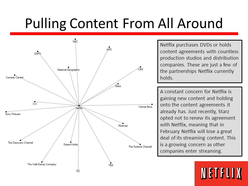 Pulling Content From All Around Netflix purchases DVDs or holds content agreements with countless production studios and distribution companies. These