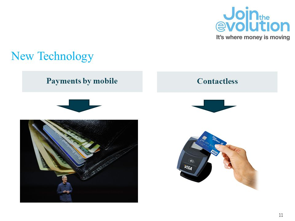 New Technology Payments by mobile Contactless 11
