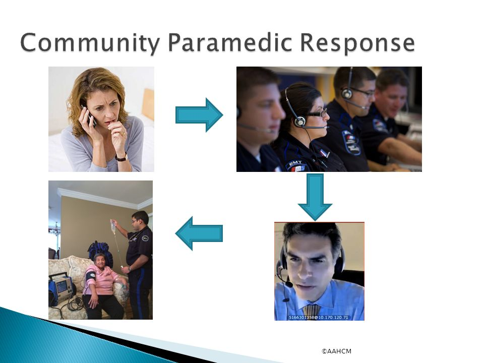 Community Paramedic Response ©AAHCM
