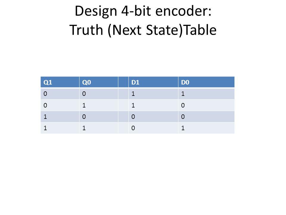 Design 4-bit encoder: K-Map for D1 01 01 11 Q1 Q0 D1 = ~Q1