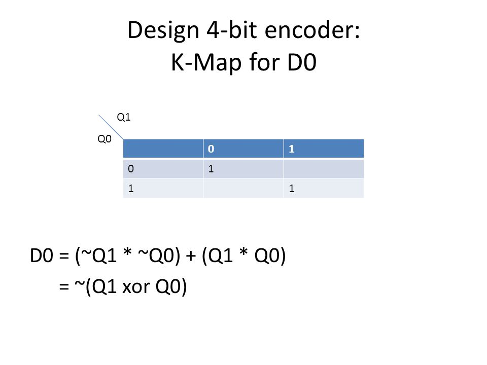 Verilog Code: Write a Verilog module to have the same effect as the 2-bit counter implemented earlier Just a reminder – D1 = ~Q1 – D0 = ~(Q1 ^ Q0) You don't have to reimplement the D flip-flop module, just use the one presented in class – module Dff1(D, clk, Q, Qbar); Your module's prototype will look like: – module counter_2_bit(clk, Q);