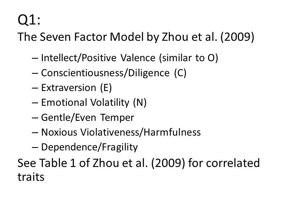 Q1: The Seven Factor Model by Zhou et al.