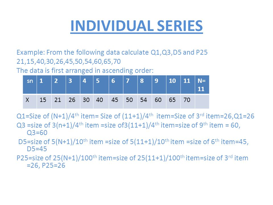 INDIVIDUAL SERIES Example: From the following data calculate Q1,Q3,D5 and P25 21,15,40,30,26,45,50,54,60,65,70 The data is first arranged in ascending