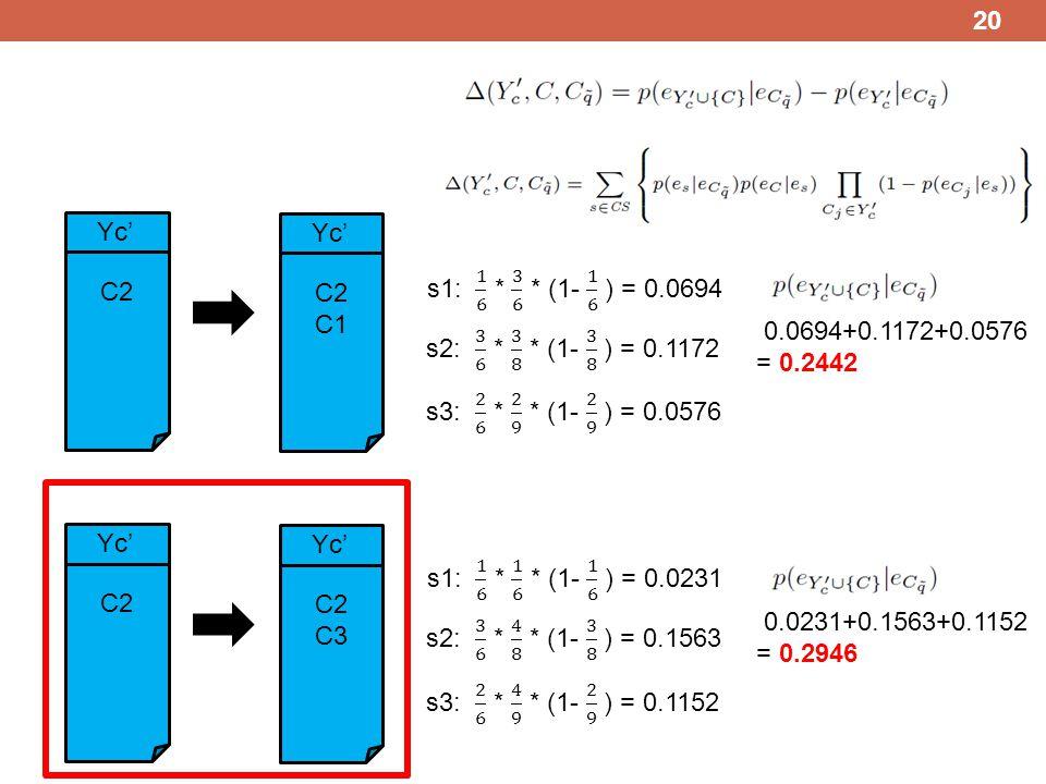 C2 Yc' C2 C1 Yc' C2 Yc' C2 C3 Yc' 0.0694+0.1172+0.0576 = 0.2442 0.0231+0.1563+0.1152 = 0.2946 20