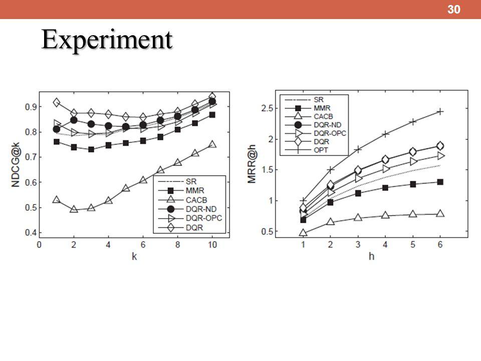 30 Experiment