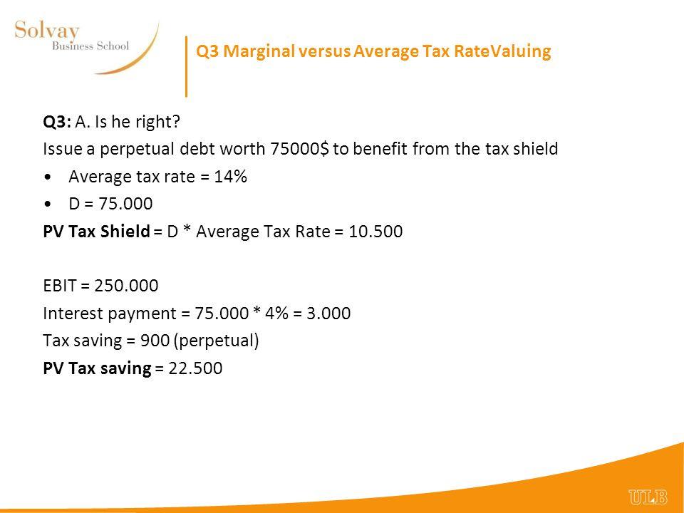 Q3 Marginal versus Average Tax RateValuing Q3: B.