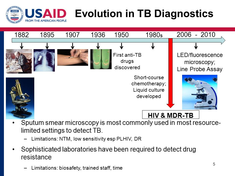 5 Evolution in TB Diagnostics 188218951907193619501980 s 2006 - 2010 First anti-TB drugs discovered Short-course chemotherapy; Liquid culture developed HIV & MDR-TB LED/fluorescence microscopy; Line Probe Assay Sputum smear microscopy is most commonly used in most resource- limited settings to detect TB.