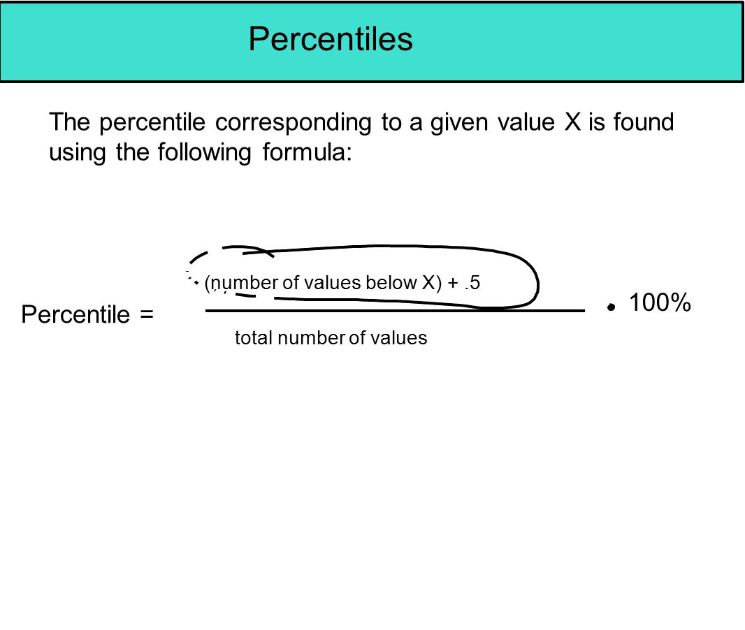 Percentiles The percentile corresponding to a given value X is found using the following formula: Percentile = (number of values below X) +.5 total nu