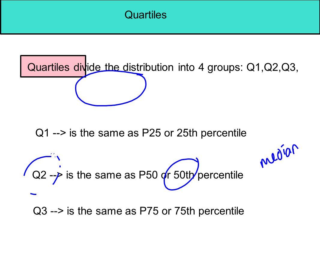 Quartiles Quartiles divide the distribution into 4 groups: Q1,Q2,Q3, Q1 --> is the same as P25 or 25th percentile Q2 --> is the same as P50 or 50th pe
