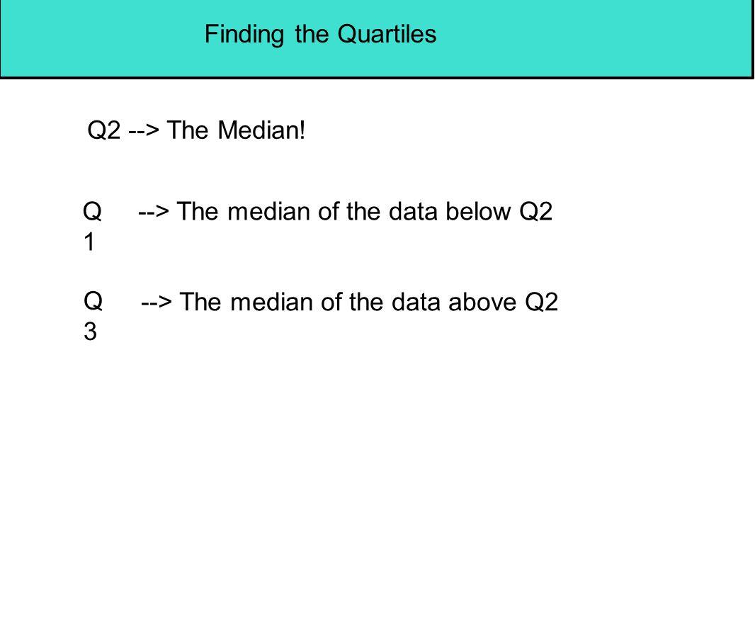 Q1Q1 Q2 --> The Median! Q3Q3 Finding the Quartiles --> The median of the data below Q2 --> The median of the data above Q2