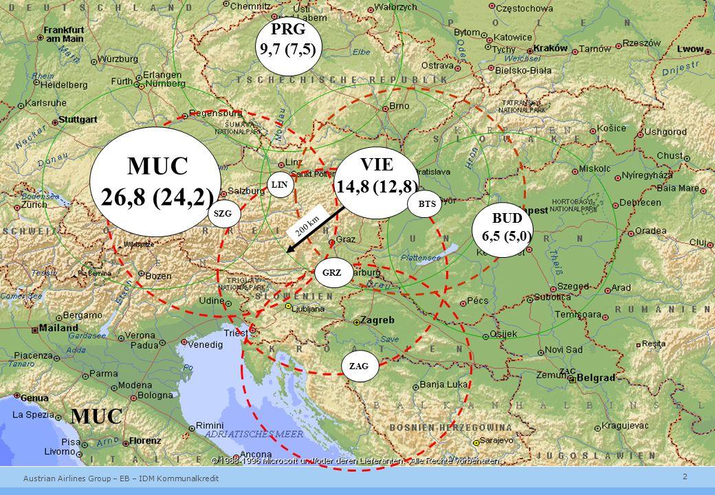 2 Austrian Airlines Group – EB – IDM Kommunalkredit MUC 26,8 (24,2) PRG 9,7 (7,5) BUD 6,5 (5,0) ZAG SZG LIN GRZ 200 km VIE 14,8 (12,8) BTS