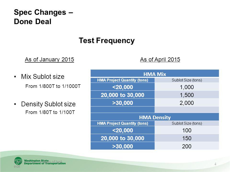 Spec Changes – Done Deal HMA Mix HMA Project Quantity (tons)Sublot Size (tons) <20,0001,000 20,000 to 30,0001,500 >30,0002,000 HMA Density HMA Project Quantity (tons)Sublot Size (tons) <20,000100 20,000 to 30,000150 >30,000200 As of January 2015 Mix Sublot size From 1/800T to 1/1000T Density Sublot size From 1/80T to 1/100T Date, time and initials of last edit 4 As of April 2015 Test Frequency