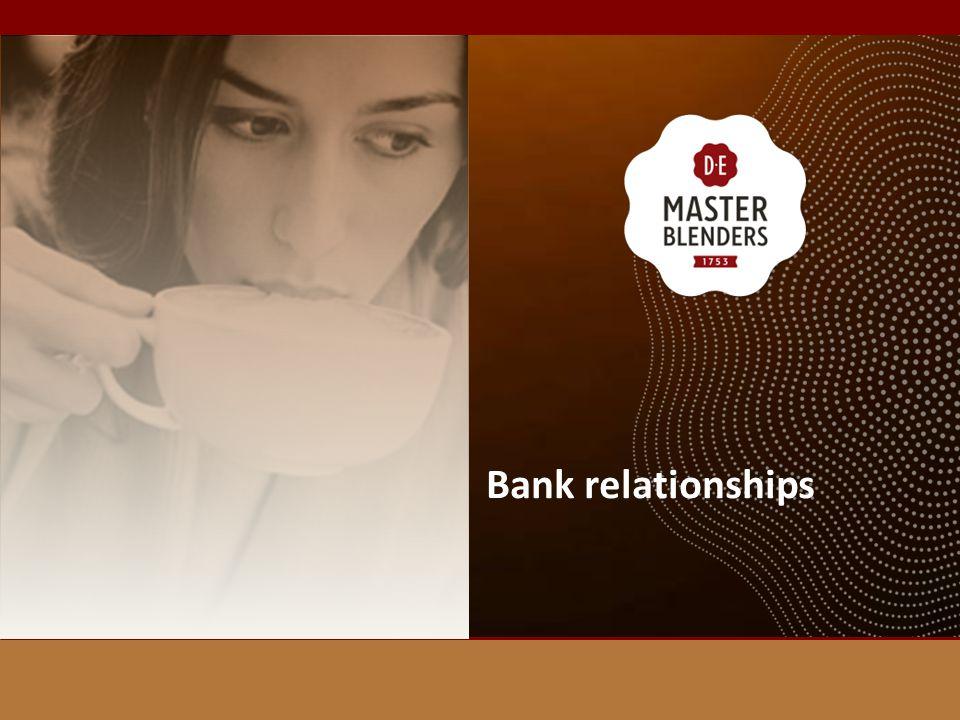Bank relationships