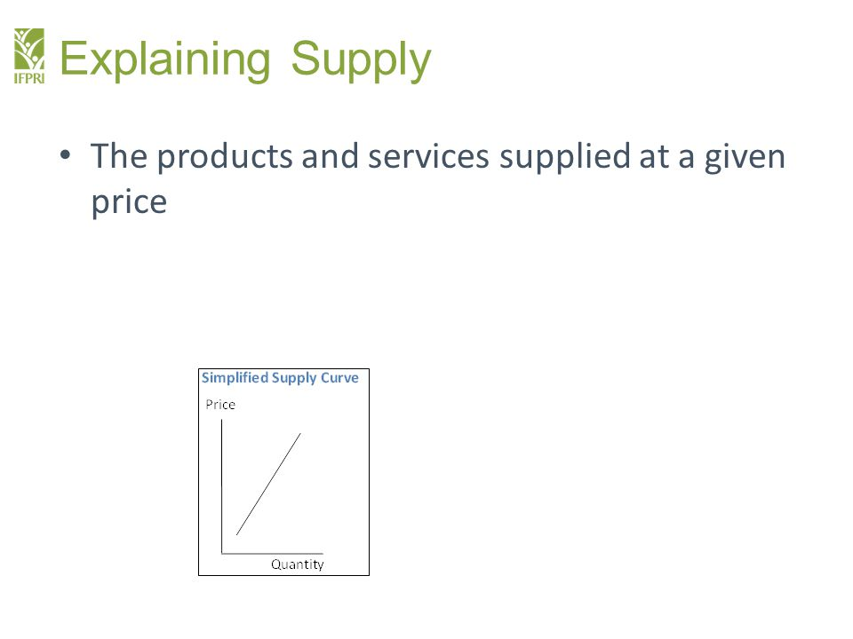 Explaining Supply The products and services supplied at a given price