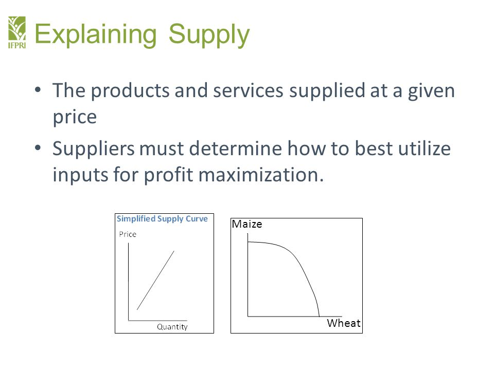Explaining Supply The products and services supplied at a given price Suppliers must determine how to best utilize inputs for profit maximization.