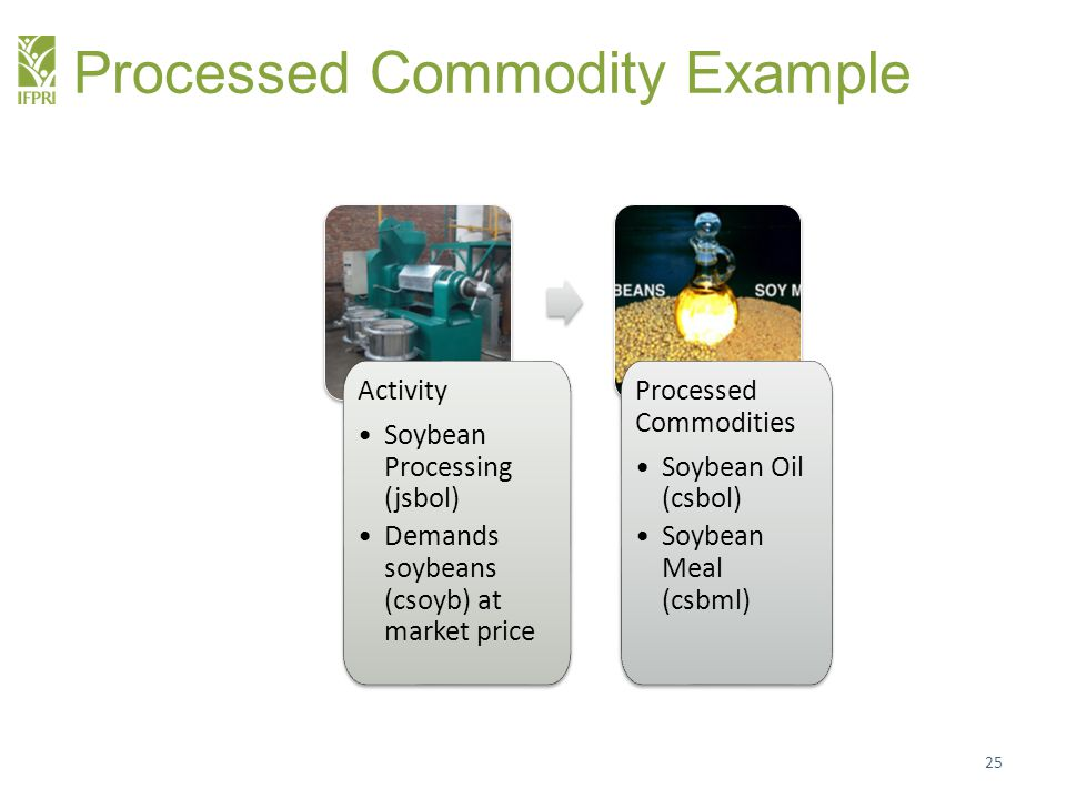 25 Processed Commodity Example Activity Soybean Processing (jsbol) Demands soybeans (csoyb) at market price Activity Soybean Processing (jsbol) Demands soybeans (csoyb) at market price Processed Commodities Soybean Oil (csbol) Soybean Meal (csbml) Processed Commodities Soybean Oil (csbol) Soybean Meal (csbml)