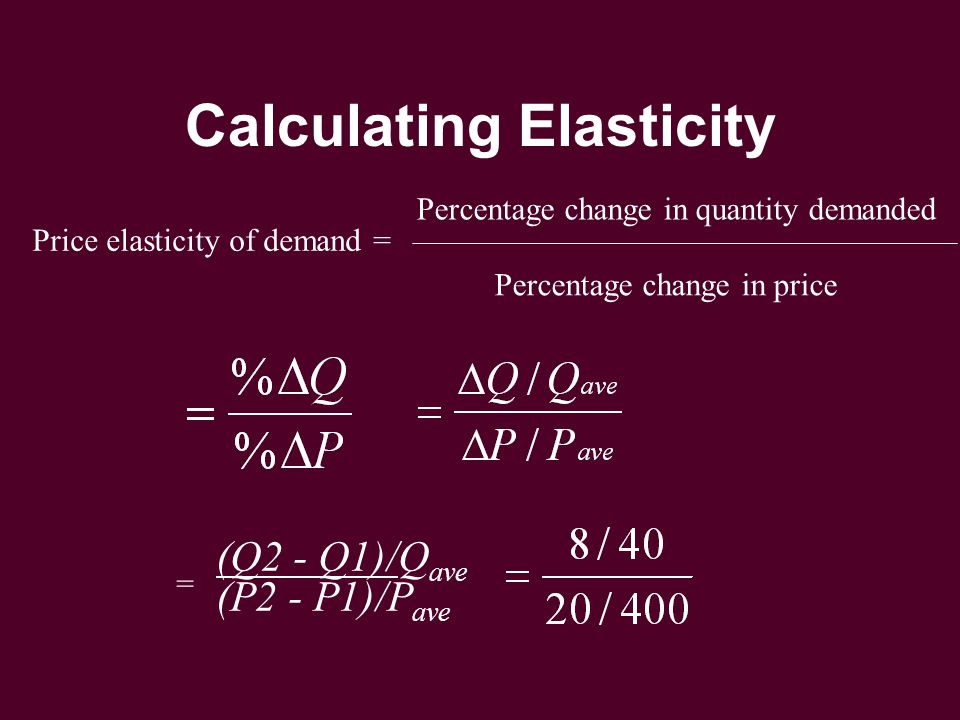 Calculating Elasticity Price elasticity of demand = Percentage change in quantity demanded Percentage change in price (Q2 - Q1)/Q ave (P2 - P1)/P ave =