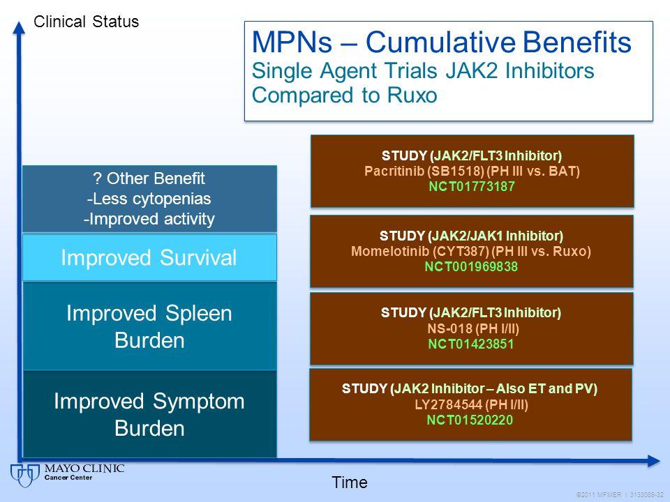 MPNs – Cumulative Benefits ©2011 MFMER | 3133089-31 Time Clinical Status Improved Symptom Burden Improved Spleen Burden Improved Survival Ruxolitinib