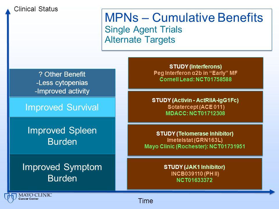 MPNs – Cumulative Benefits Ruxolitinib + drug X for Deeper Marrow Changes Impact Clinical Status Improved Symptom Burden Improved Spleen Burden Improved Survival Improved Marrow Dysfunction STUDY COMBINATION (JAK2 PLUS HDAC Inhibitors) Ruxolitinib Plus Panobinostat Mt.