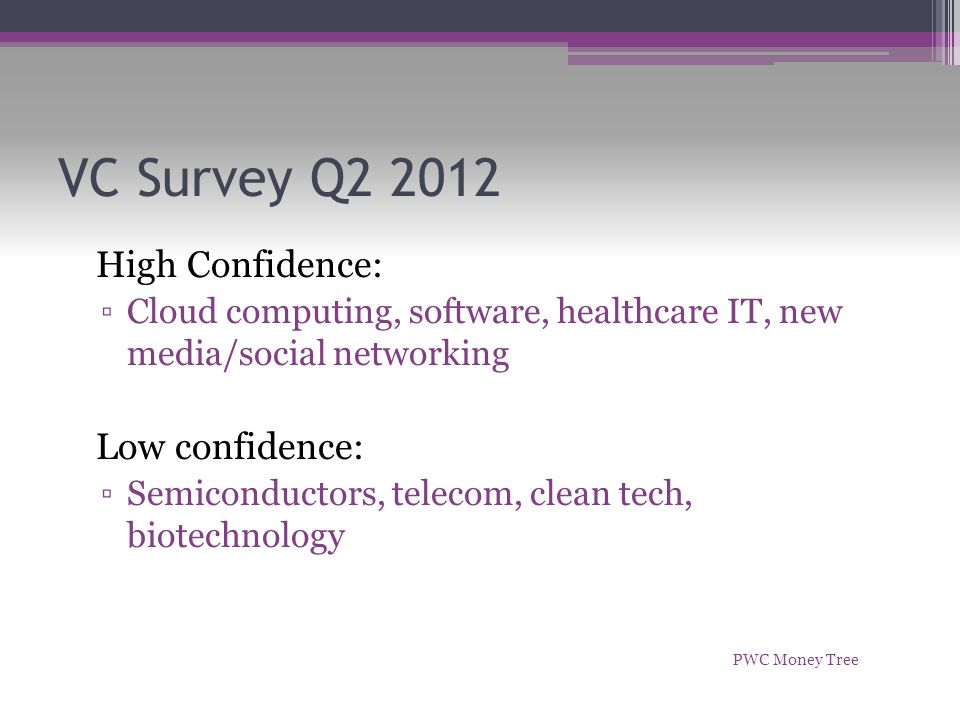 VC Survey Q2 2012 High Confidence: ▫Cloud computing, software, healthcare IT, new media/social networking Low confidence: ▫Semiconductors, telecom, clean tech, biotechnology PWC Money Tree