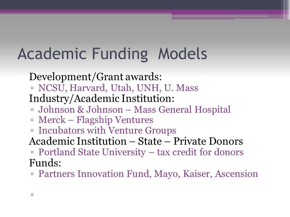 Academic Funding Models Development/Grant awards: ▫NCSU, Harvard, Utah, UNH, U.