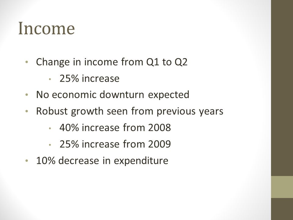 Income Change in income from Q1 to Q2 25% increase No economic downturn expected Robust growth seen from previous years 40% increase from 2008 25% increase from 2009 10% decrease in expenditure