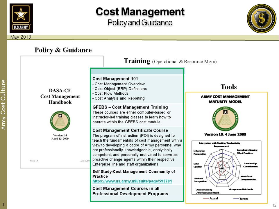 Army Cost Culture Cost Management Policy and Guidance Cost Management Policy and Guidance 12 1 May 2013