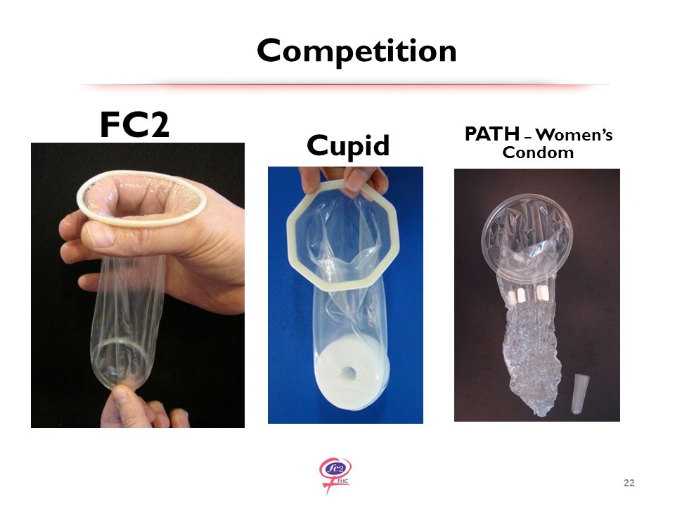 22 Competition FC2 Cupid PATH – Women's Condom