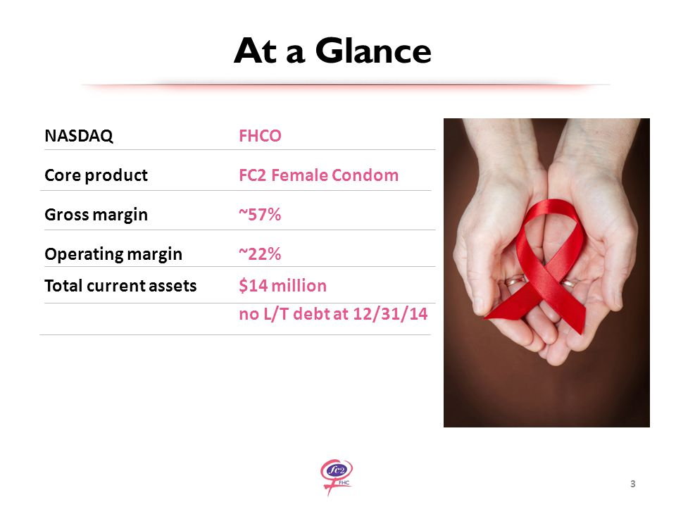 At a Glance 3 NASDAQ FHCO Core product FC2 Female Condom Gross margin ~57% Operating margin~22% Total current assets $14 million no L/T debt at 12/31/14
