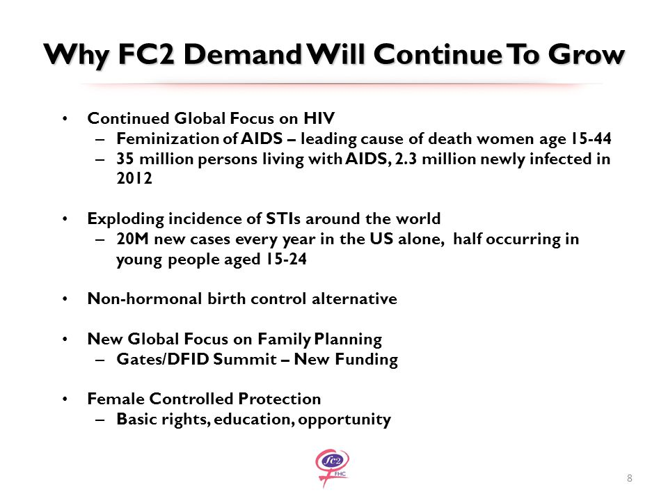 9 Female Health owns certain worldwide rights to FC2 Patents and Trademarks Yellow shading shows distribution Geographic Expansion FC2 Now Distributed Into 144 Countries