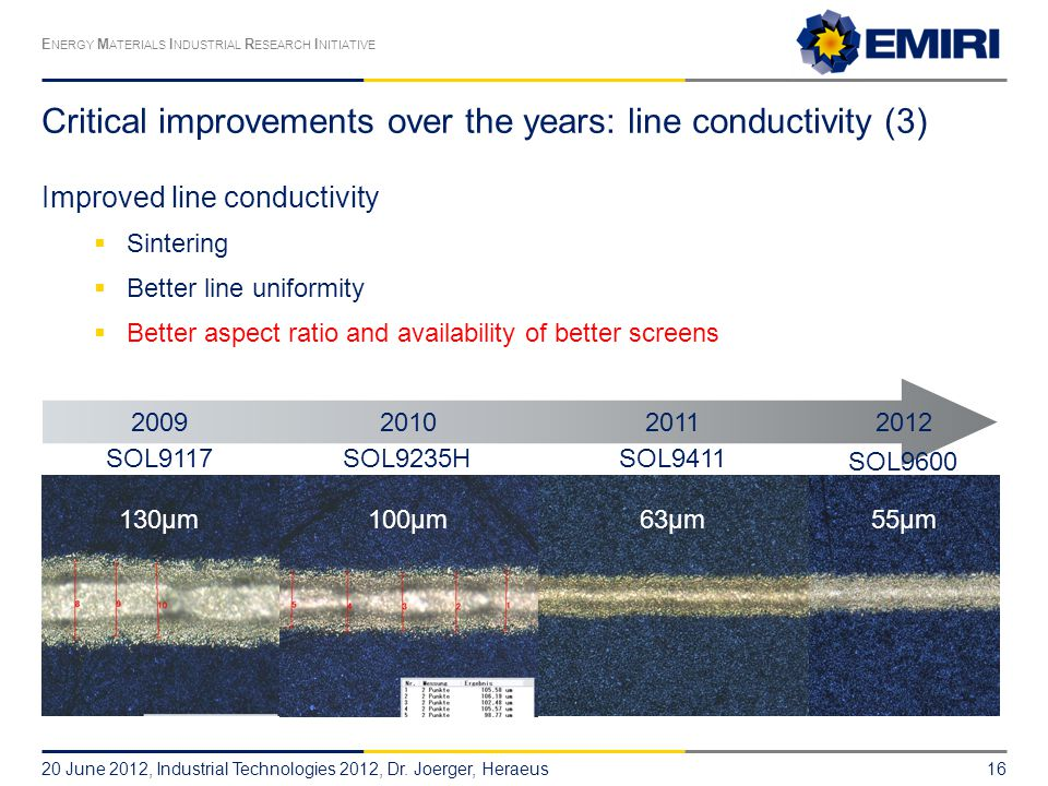 E NERGY M ATERIALS I NDUSTRIAL R ESEARCH I NITIATIVE Critical improvements over the years: line conductivity (3) Improved line conductivity  Sintering  Better line uniformity  Better aspect ratio and availability of better screens 20 June 2012, Industrial Technologies 2012, Dr.