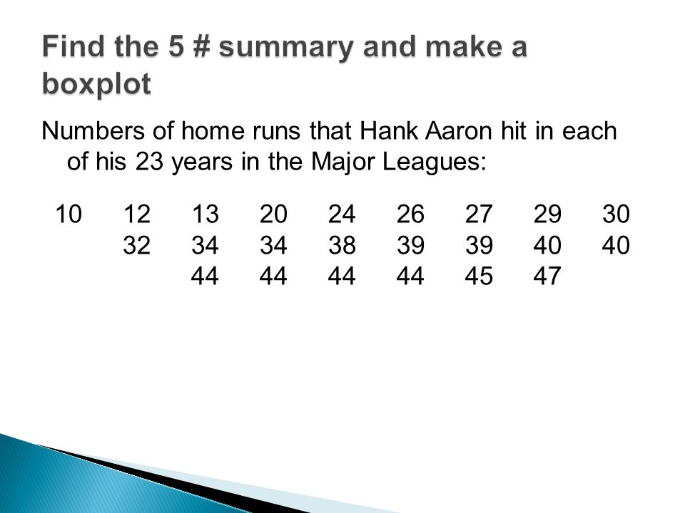 Find the 5 # summary and make a boxplot Numbers of home runs that Hank Aaron hit in each of his 23 years in the Major Leagues: 101213202426272930 3234