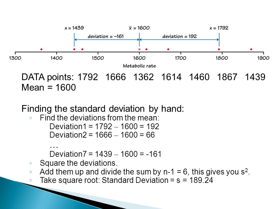 DATA points: 1792166613621614146018671439 Mean = 1600 Finding the standard deviation by hand: ◦ Find the deviations from the mean: Deviation1 = 1792 –