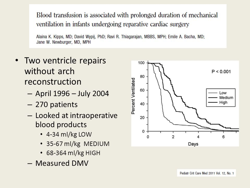 Two ventricle repairs without arch reconstruction – April 1996 – July 2004 – 270 patients – Looked at intraoperative blood products 4-34 ml/kg LOW 35-67 ml/kg MEDIUM 68-364 ml/kg HIGH – Measured DMV