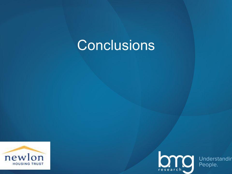 Slide 18 Conclusions