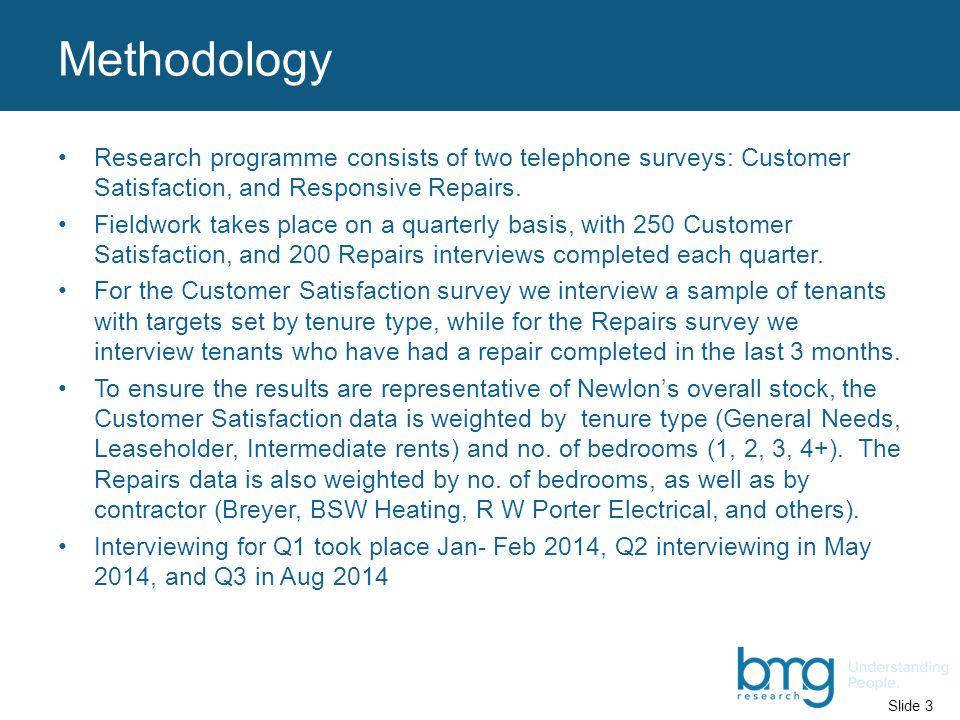 Slide 4 Customer Satisfaction Survey