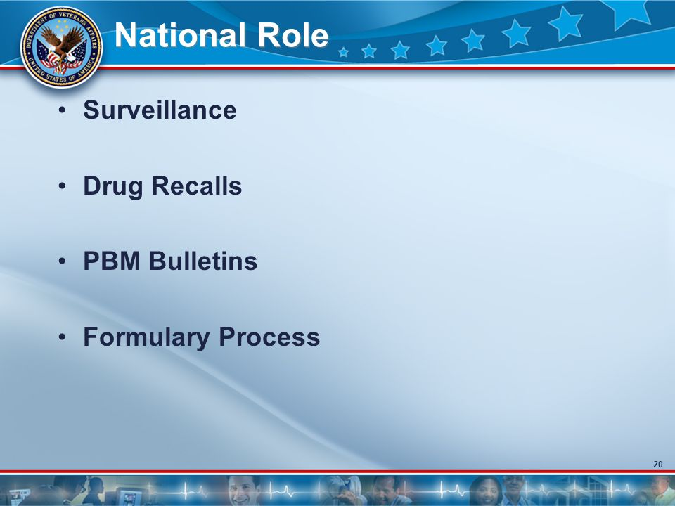 20 National Role Surveillance Drug Recalls PBM Bulletins Formulary Process