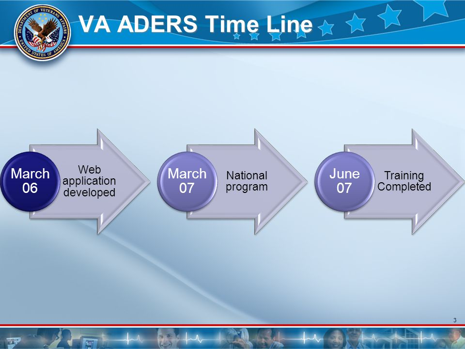 3 VA ADERS Time Line Web application developed March 06 National program March 07 Training Completed June 07