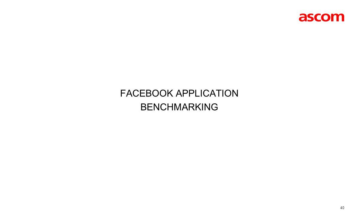 40 FACEBOOK APPLICATION BENCHMARKING