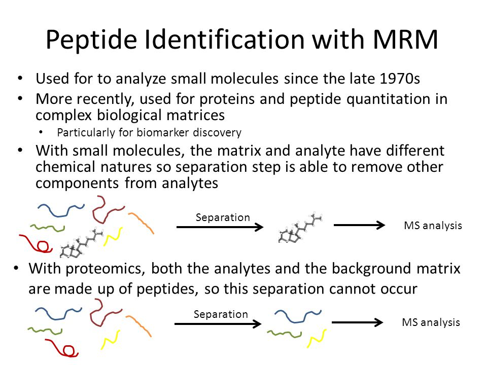 Peptide Identification with MRM Used for to analyze small molecules since the late 1970s More recently, used for proteins and peptide quantitation in