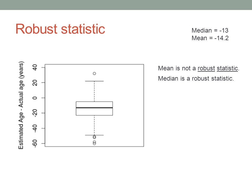 Median = -13 Mean = -14.2 Mean is not a robust statistic.