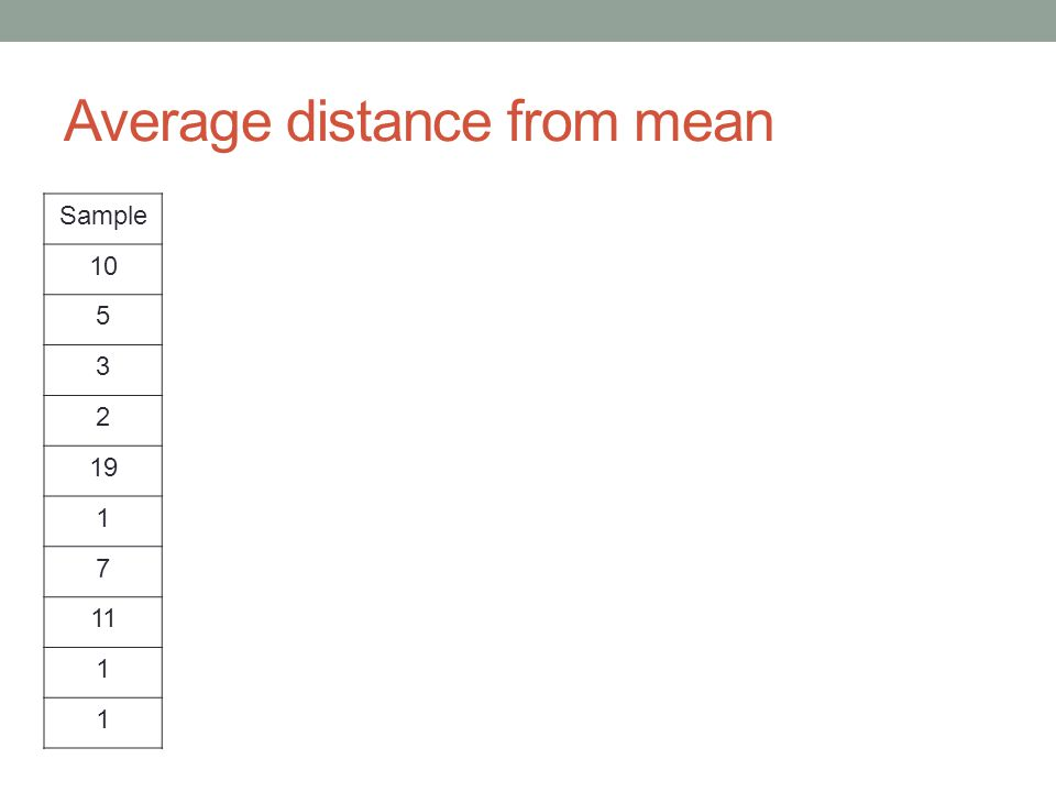 Average distance from mean Sample 10 5 3 2 19 1 7 11 1 1